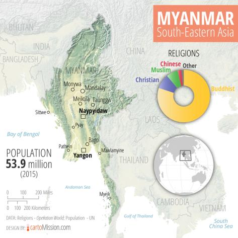 myanmar_cm_type_opt.png